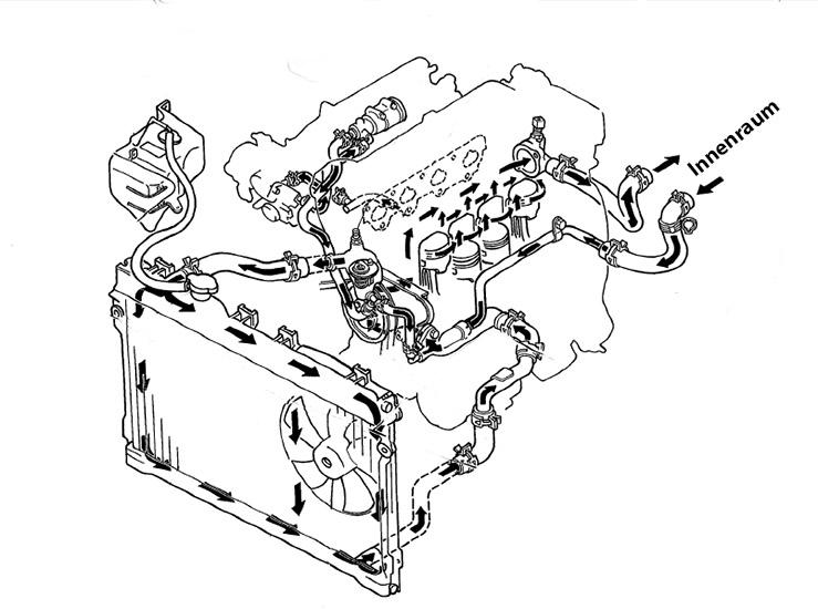 Zeichnung-Kuehlsystem-mx5na