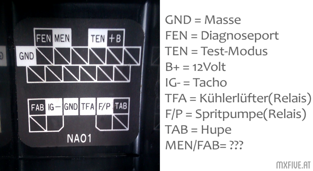 Mazda MX-5 Diagnosebuchse