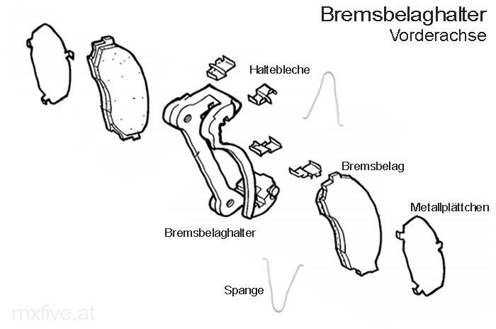 mx5_bremsbelaghalter_vorne